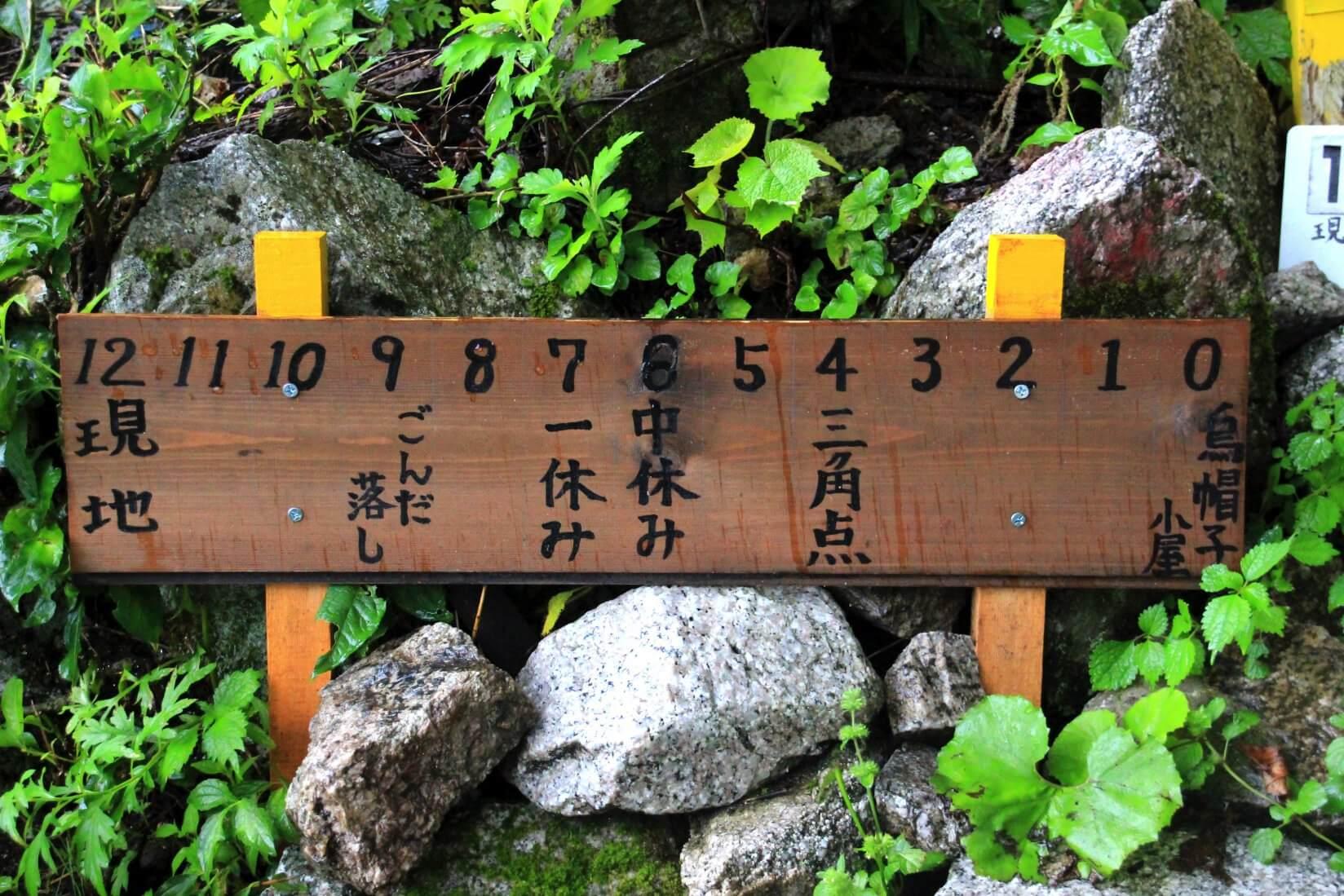 ブナ立尾根の番号の解説、0番烏帽子小屋から12番現地